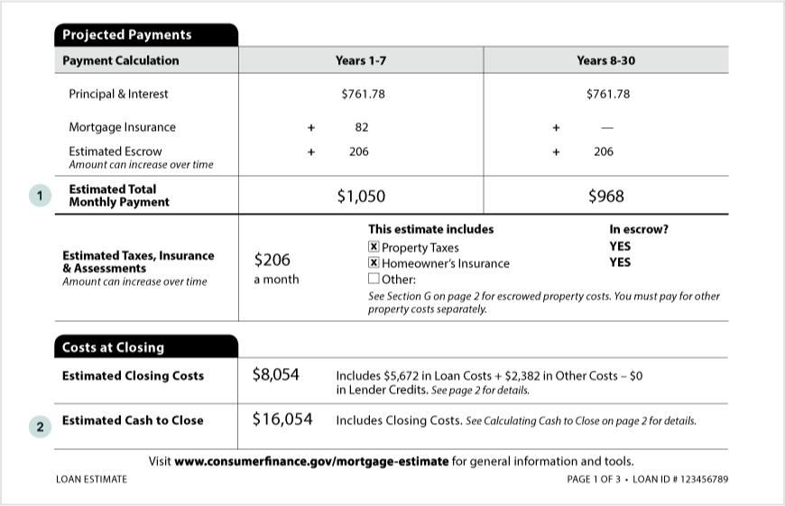 Home Loan Estimate Form
